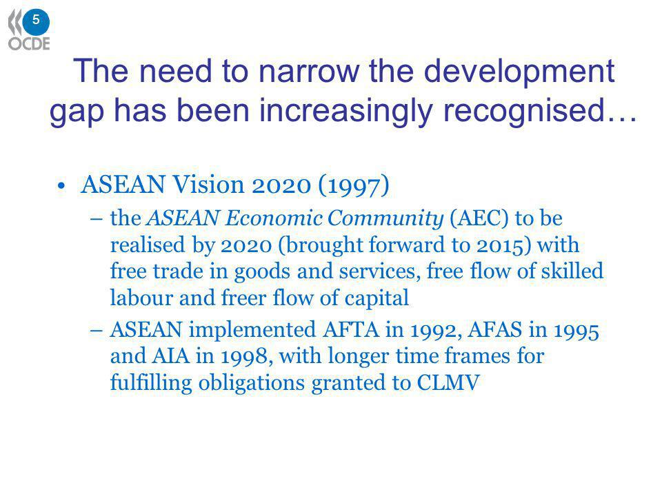 5 The need to narrow the development gap has been increasingly recognised… ASEAN Vision 2020 (1997) –the ASEAN Economic Community (AEC) to be realised by 2020 (brought forward to 2015) with free trade in goods and services, free flow of skilled labour and freer flow of capital –ASEAN implemented AFTA in 1992, AFAS in 1995 and AIA in 1998, with longer time frames for fulfilling obligations granted to CLMV