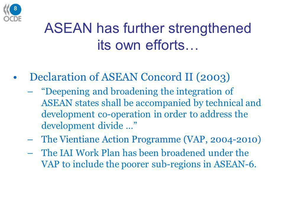 8 ASEAN has further strengthened its own efforts… Declaration of ASEAN Concord II (2003) –Deepening and broadening the integration of ASEAN states shall be accompanied by technical and development co-operation in order to address the development divide … –The Vientiane Action Programme (VAP, 2004-2010) –The IAI Work Plan has been broadened under the VAP to include the poorer sub-regions in ASEAN-6.