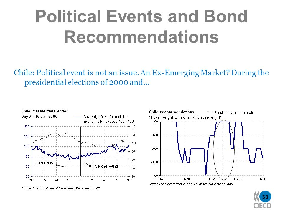 38 Political Events and Bond Recommendations Chile: Political event is not an issue. An Ex-Emerging Market? During the presidential elections of 2000