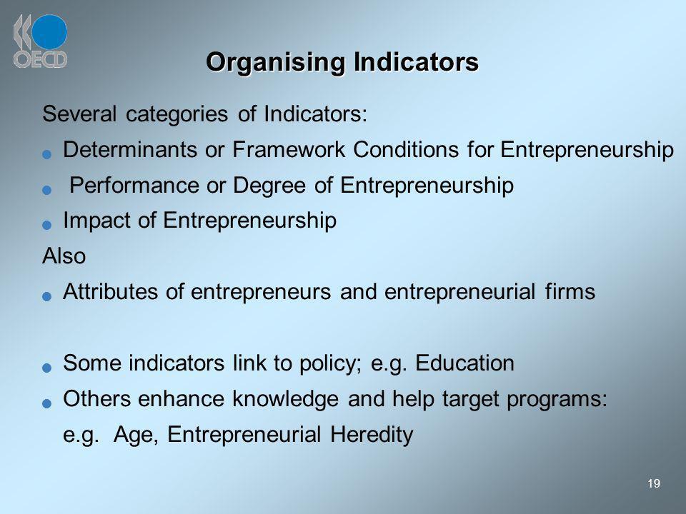 19 Organising Indicators Several categories of Indicators: Determinants or Framework Conditions for Entrepreneurship Performance or Degree of Entrepre