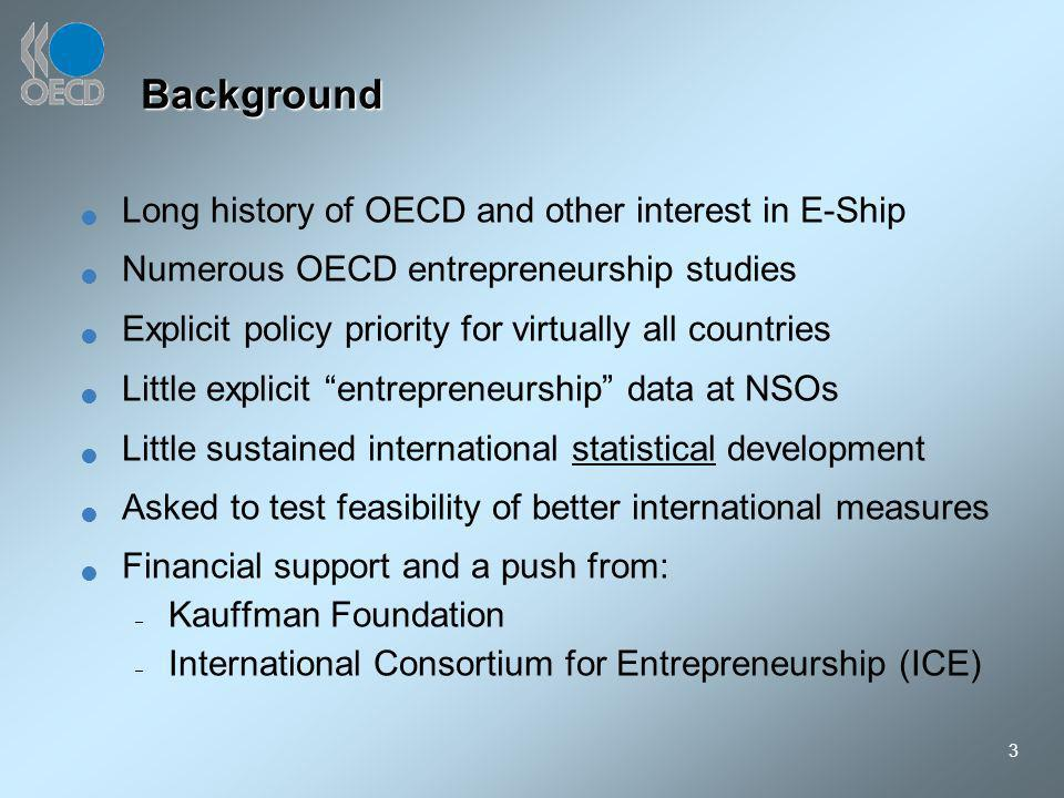 3 Background Long history of OECD and other interest in E-Ship Numerous OECD entrepreneurship studies Explicit policy priority for virtually all count