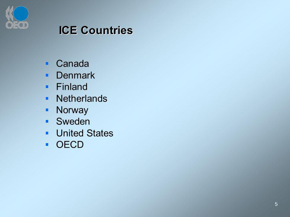 5 ICE Countries Canada Denmark Finland Netherlands Norway Sweden United States OECD