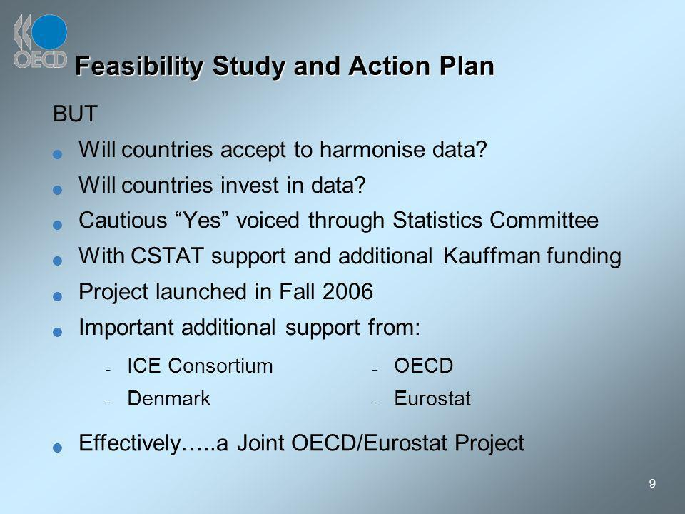 9 Feasibility Study and Action Plan BUT Will countries accept to harmonise data? Will countries invest in data? Cautious Yes voiced through Statistics