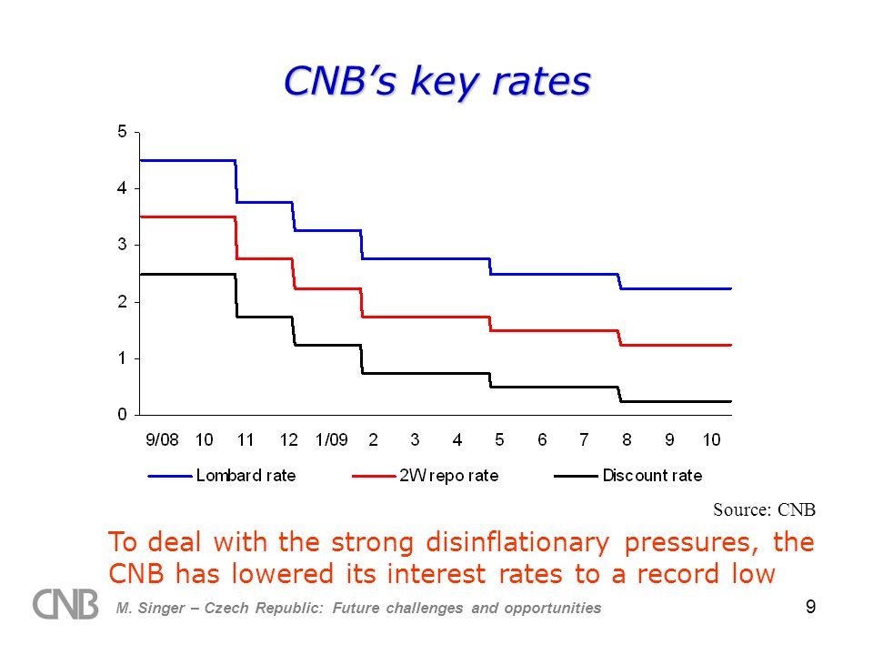 M. Singer – Czech Republic: Future challenges and opportunities 9 CNBs key rates Source: CNB To deal with the strong disinflationary pressures, the CN