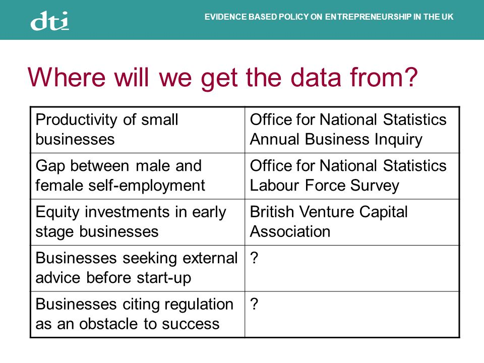 EVIDENCE BASED POLICY ON ENTREPRENEURSHIP IN THE UK Where will we get the data from.