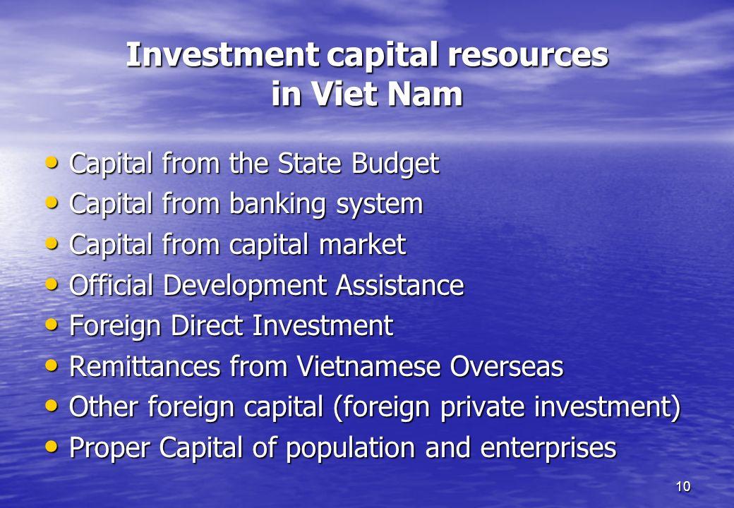 10 Investment capital resources in Viet Nam Capital from the State Budget Capital from the State Budget Capital from banking system Capital from banki