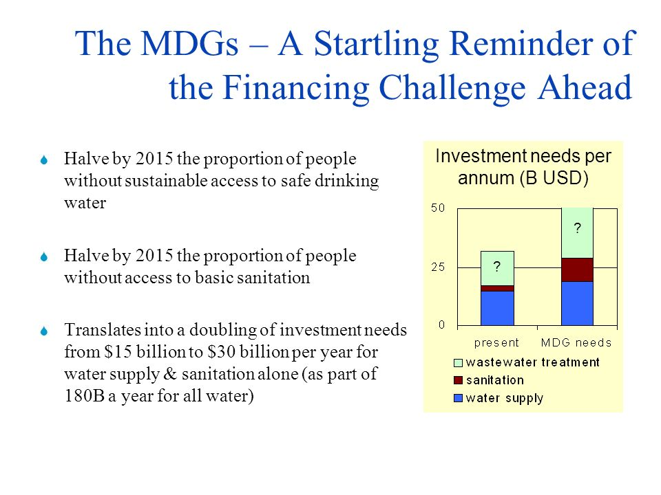 And.... grow the economy Source: UN Millennium Project Access to water and GDP
