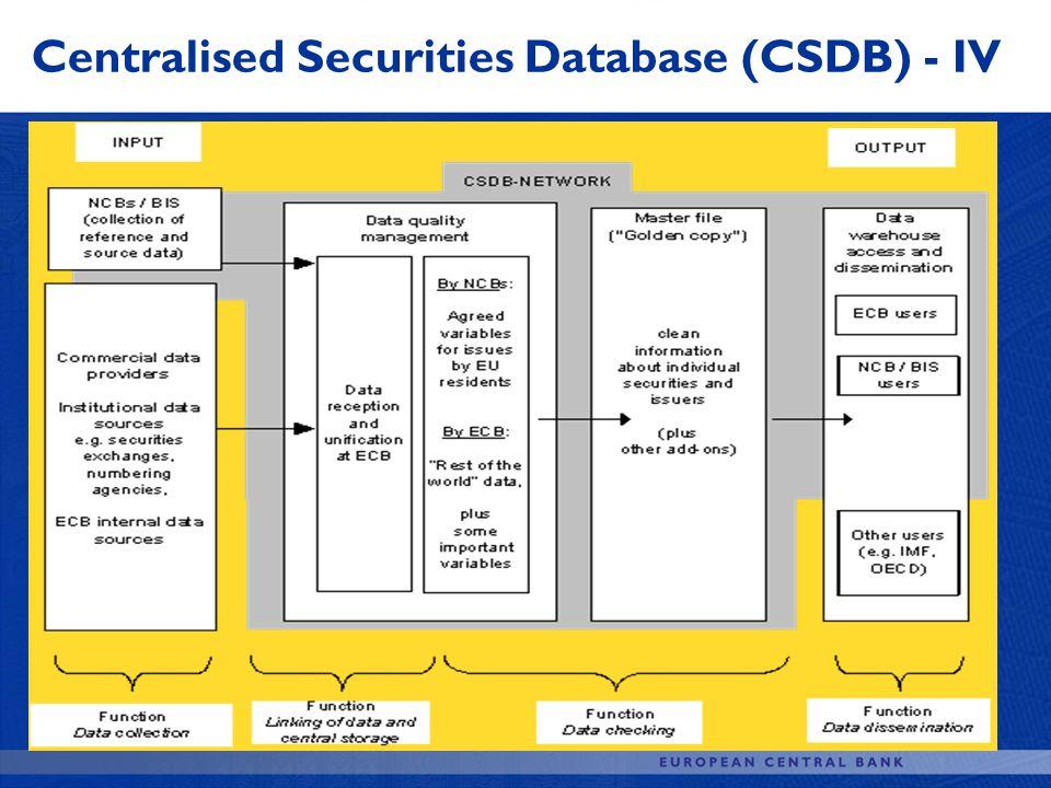 Centralised Securities Database (CSDB) - IV