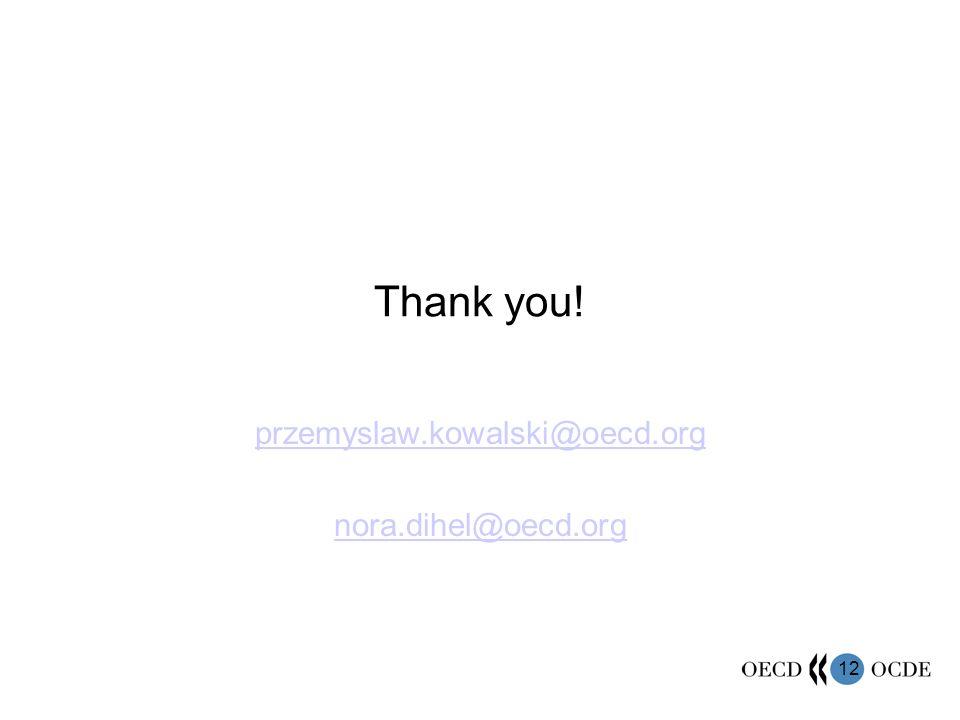 12 Thank you! przemyslaw.kowalski@oecd.org nora.dihel@oecd.org