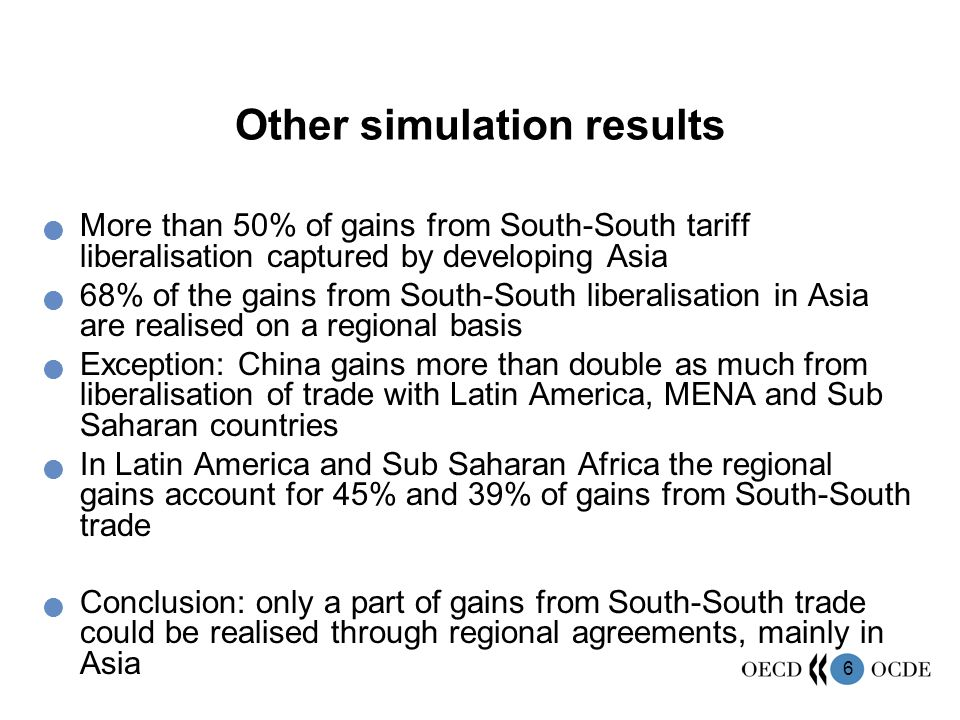6 Other simulation results More than 50% of gains from South-South tariff liberalisation captured by developing Asia 68% of the gains from South-South