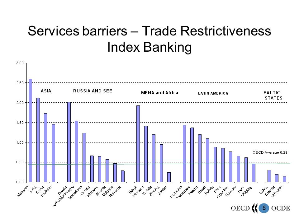 9 Impact of removing services barriers on South- South services trade Effect of distance on services trade appears less strong than for goods trade Trade in services increases across all sectors following relaxation of restrictions on foreign establishments Same determinants of services trade intensity apply to South-South and other types of flows