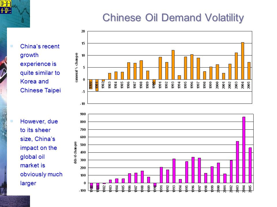 Chinese Oil Demand Volatility Chinas recent growth experience is quite similar to Korea and Chinese Taipei Chinas recent growth experience is quite si