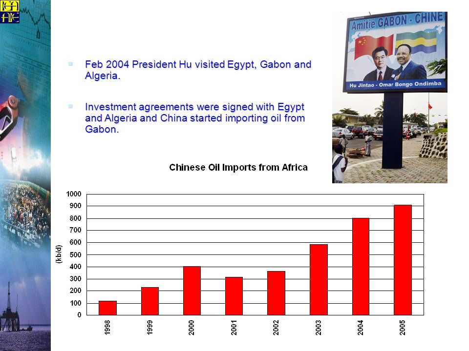 Feb 2004 President Hu visited Egypt, Gabon and Algeria. Feb 2004 President Hu visited Egypt, Gabon and Algeria. Investment agreements were signed with