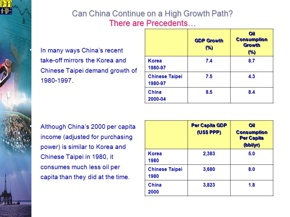 Can China Continue on a High Growth Path? There are Precedents… In many ways Chinas recent take-off mirrors the Korea and Chinese Taipei demand growth