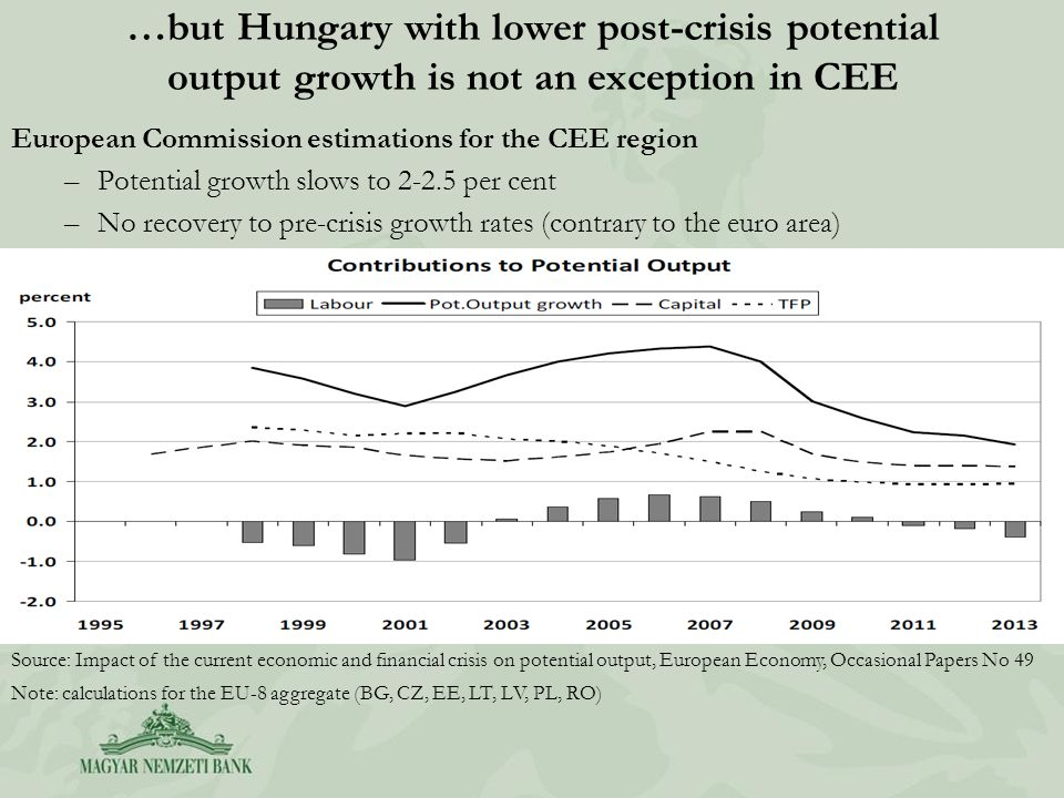 …but Hungary with lower post-crisis potential output growth is not an exception in CEE European Commission estimations for the CEE region –Potential growth slows to 2-2.5 per cent –No recovery to pre-crisis growth rates (contrary to the euro area) Note: calculations for the EU-8 aggregate (BG, CZ, EE, LT, LV, PL, RO) Source: Impact of the current economic and financial crisis on potential output, European Economy, Occasional Papers No 49