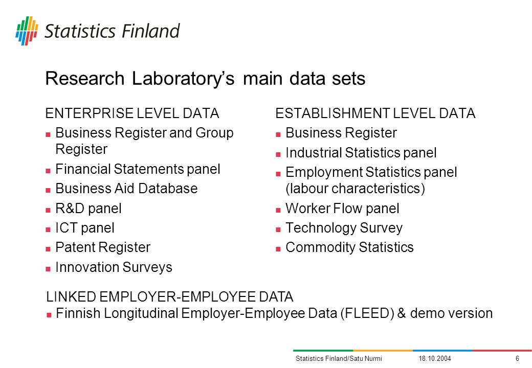 Statistics Finland/Satu Nurmi Research Laboratorys main data sets ENTERPRISE LEVEL DATA Business Register and Group Register Financial Statements panel Business Aid Database R&D panel ICT panel Patent Register Innovation Surveys ESTABLISHMENT LEVEL DATA Business Register Industrial Statistics panel Employment Statistics panel (labour characteristics) Worker Flow panel Technology Survey Commodity Statistics LINKED EMPLOYER-EMPLOYEE DATA Finnish Longitudinal Employer-Employee Data (FLEED) & demo version