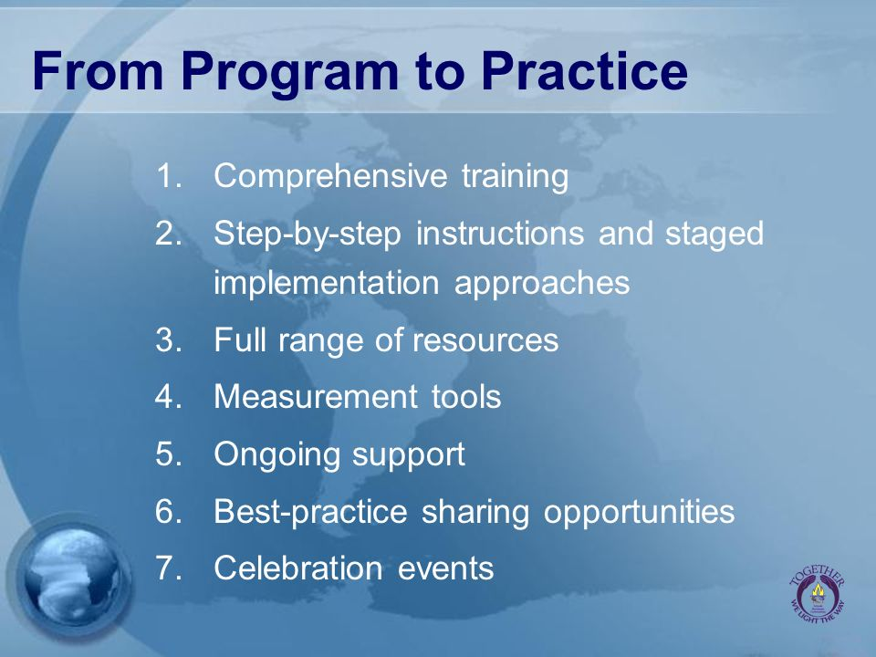 From Program to Practice 1.Comprehensive training 2.Step-by-step instructions and staged implementation approaches 3.Full range of resources 4.Measure