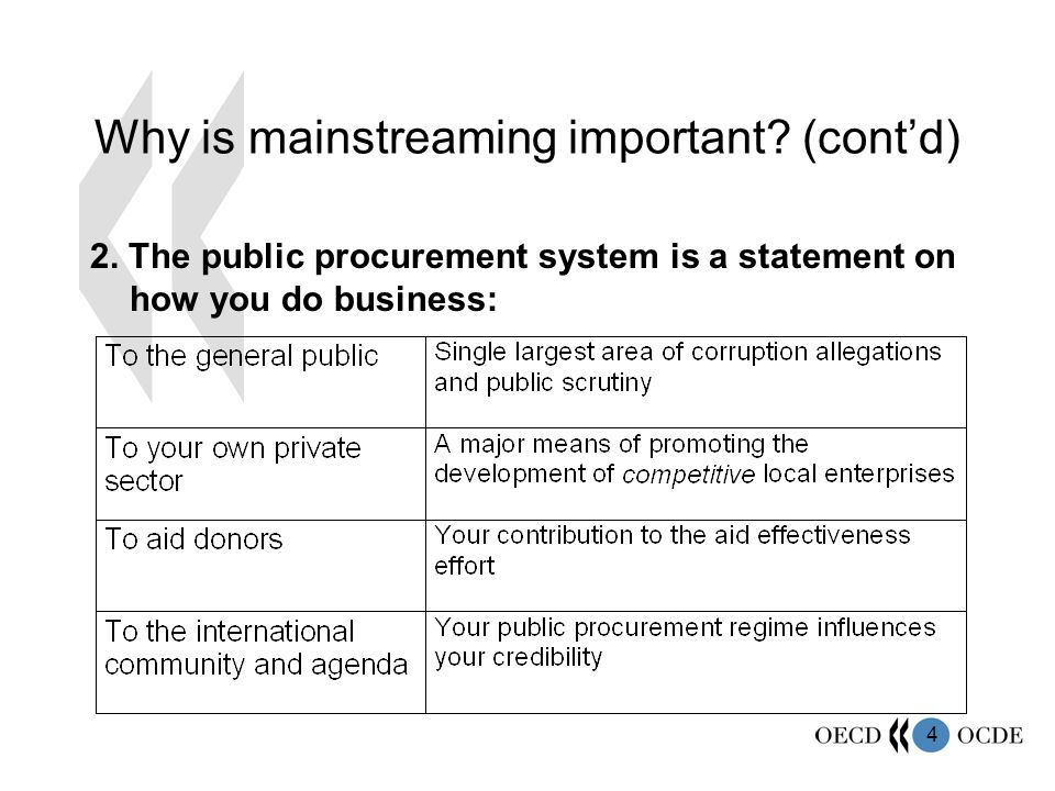 4 Why is mainstreaming important? (contd) 2. The public procurement system is a statement on how you do business: