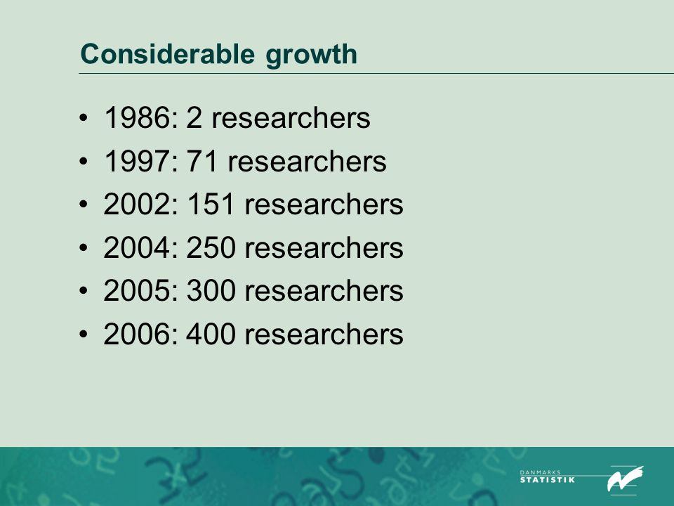 Considerable growth 1986: 2 researchers 1997: 71 researchers 2002: 151 researchers 2004: 250 researchers 2005: 300 researchers 2006: 400 researchers