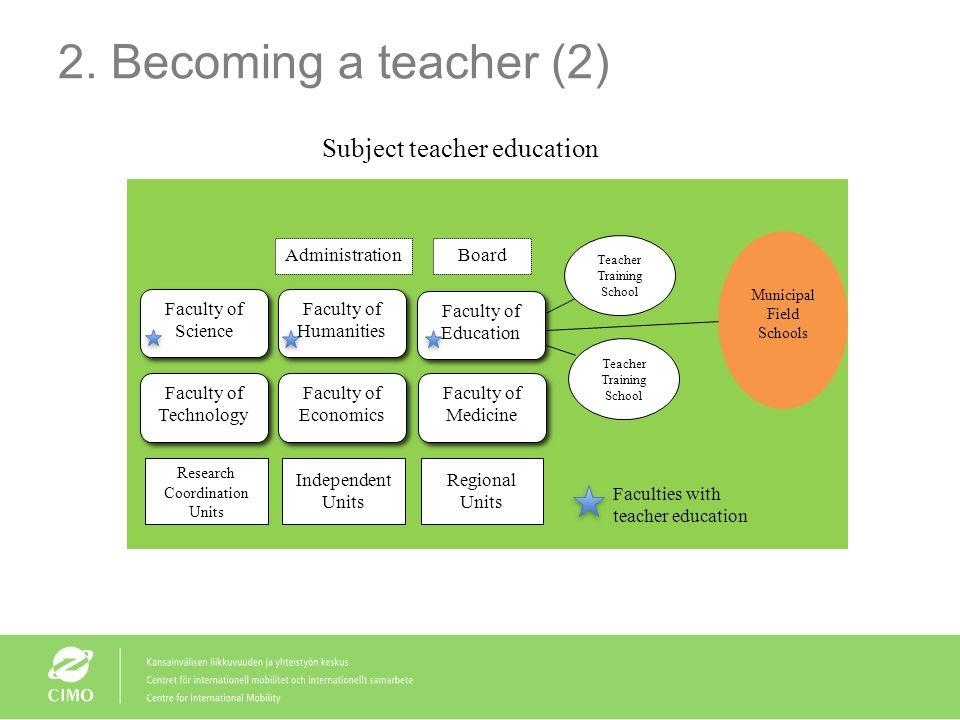 2. Becoming a teacher (1)