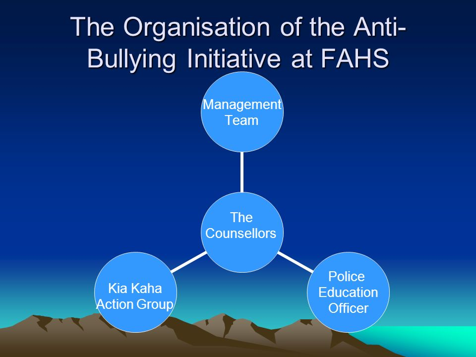 The Organisation of the Anti- Bullying Initiative at FAHS The Counsellors Management Team Police Education Officer Kia Kaha Action Group
