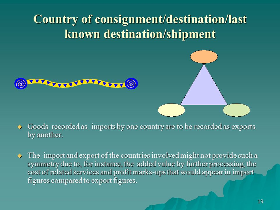 19 Country of consignment/destination/last known destination/shipment Goods recorded as imports by one country are to be recorded as exports by another.