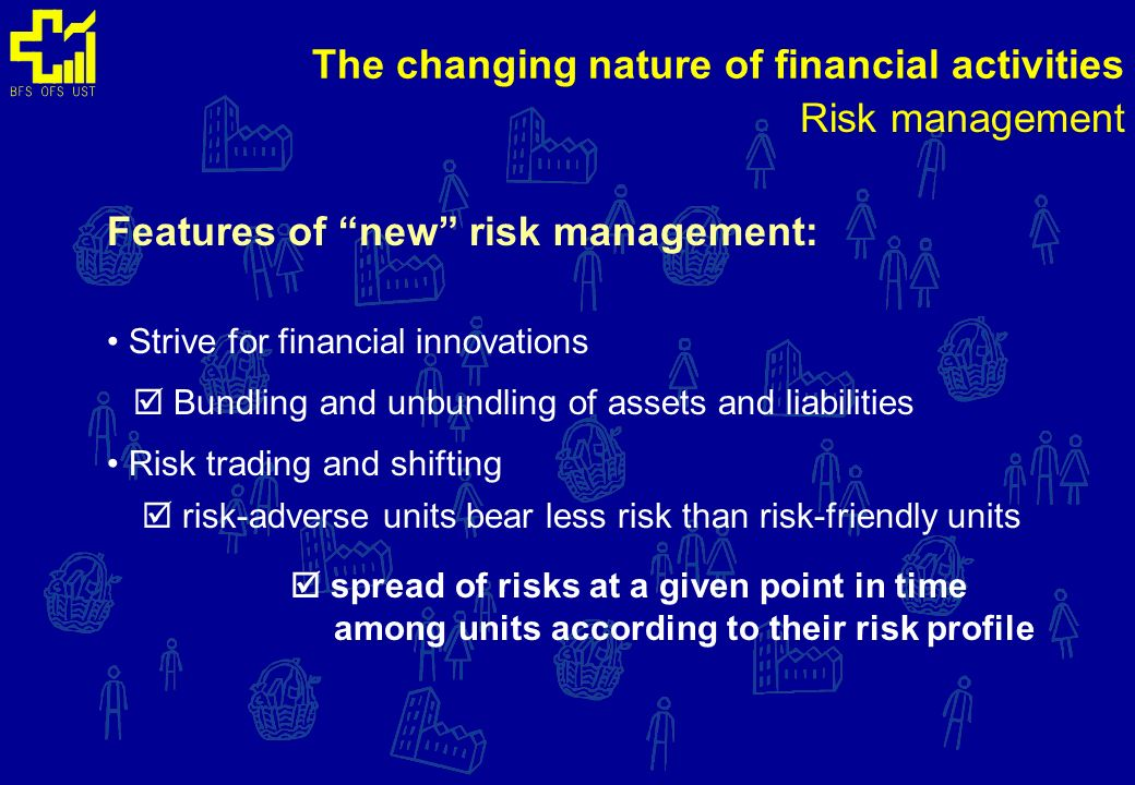 The changing nature of financial activities Risk management Features of new risk management: Strive for financial innovations Risk trading and shifting spread of risks at a given point in time among units according to their risk profile Bundling and unbundling of assets and liabilities risk-adverse units bear less risk than risk-friendly units