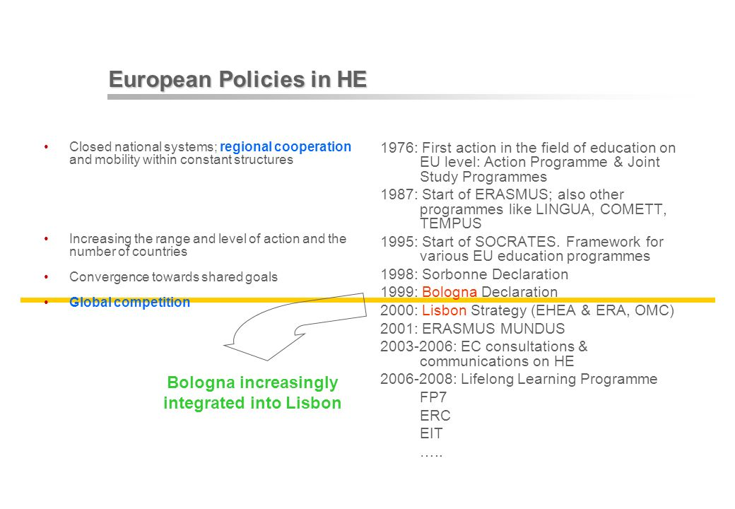 European Policies in HE Closed national systems; regional cooperation and mobility within constant structures Increasing the range and level of action and the number of countries Convergence towards shared goals Global competition 1976: First action in the field of education on EU level: Action Programme & Joint Study Programmes 1987: Start of ERASMUS; also other programmes like LINGUA, COMETT, TEMPUS 1995: Start of SOCRATES.