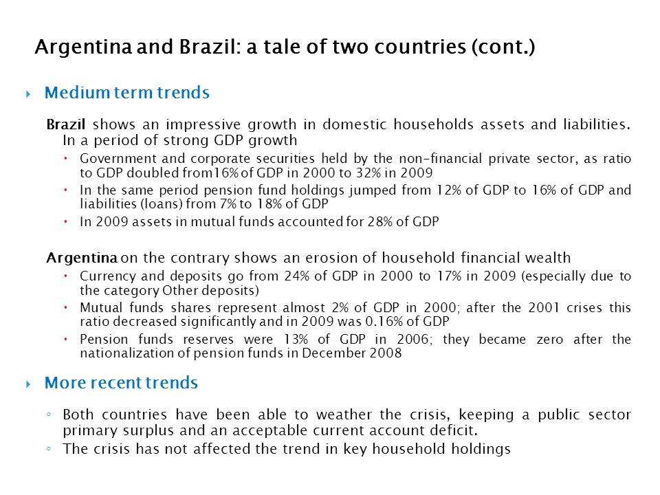 Medium term trends Brazil shows an impressive growth in domestic households assets and liabilities. In a period of strong GDP growth Government and co