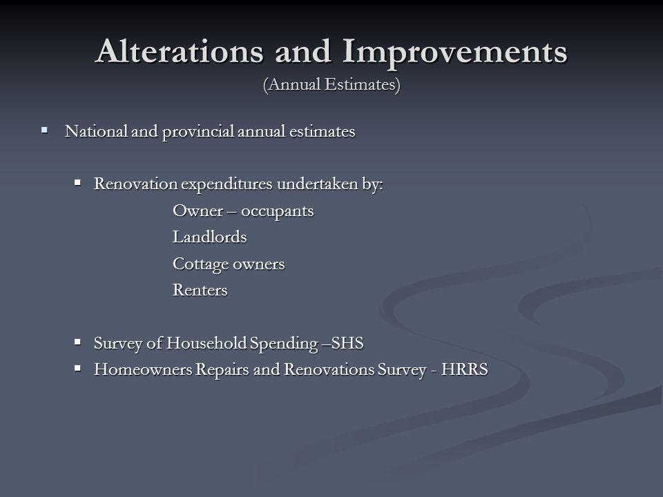 Alterations and Improvements (Annual Estimates) National and provincial annual estimates National and provincial annual estimates Renovation expenditu