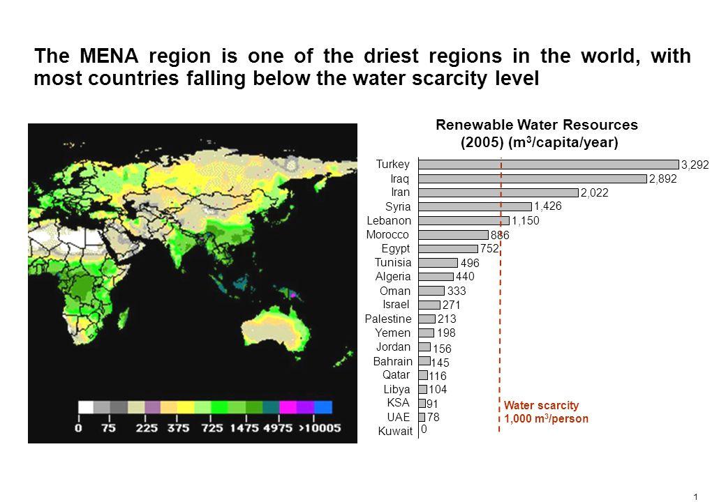 1 The MENA region is one of the driest regions in the world, with most countries falling below the water scarcity level Renewable Water Resources (2005) (m 3 /capita/year) 198 213 271 333 440 496 752 886 1,150 1,426 2,022 2,892 3,292 156 145 0 78 91 104 116 Kuwait UAE KSA Libya Qatar Bahrain Jordan Yemen Palestine Israel Oman Algeria Tunisia Egypt Morocco Lebanon Syria Iran Iraq Turkey Water scarcity 1,000 m 3 /person
