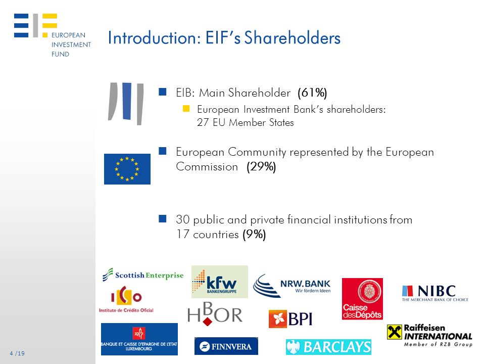 3 /19 Introduction: EIF at a glance Dual Objective of Meeting EU Policy Goals & Generating a Satisfactory Return on Equity EU specialised institution