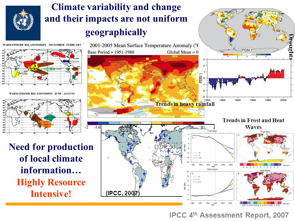 IPCC 4 th Assessment Report, 2007 Climate variability and change and their impacts are not uniform geographically (IPCC, 2007) Trends in heavy rainfall Droughts Need for production of local climate information… Highly Resource Intensive.