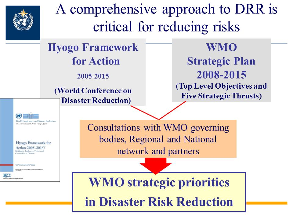A comprehensive approach to DRR is critical for reducing risks WMO Strategic Plan 2008-2015 (Top Level Objectives and Five Strategic Thrusts) Hyogo Fr
