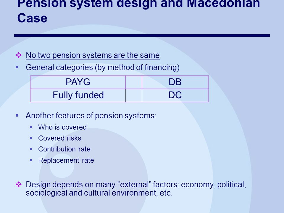 Pension system design and Macedonian Case(cont.) Macedonian pension system before the reform System features PAYG, DB More tan 50 years of existence Mandatory High level of coverage Types of pension benefits (risks covered) old age survivors disability minimum pension guarantee