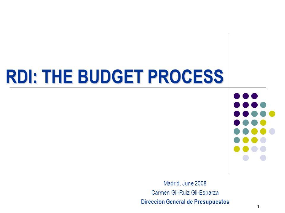 1 RDI: THE BUDGET PROCESS Madrid, June 2008 Carmen Gil-Ruiz Gil-Esparza Dirección General de Presupuestos