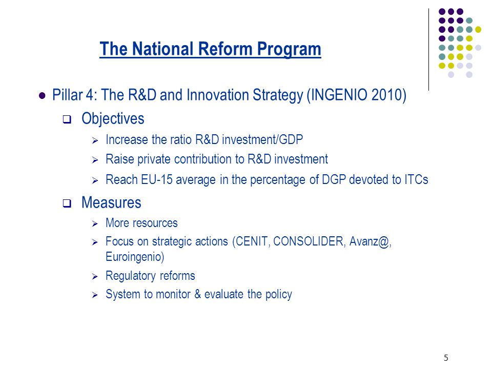 5 The National Reform Program Pillar 4: The R&D and Innovation Strategy (INGENIO 2010) Objectives Increase the ratio R&D investment/GDP Raise private contribution to R&D investment Reach EU-15 average in the percentage of DGP devoted to ITCs Measures More resources Focus on strategic actions (CENIT, CONSOLIDER, Avanz@, Euroingenio) Regulatory reforms System to monitor & evaluate the policy