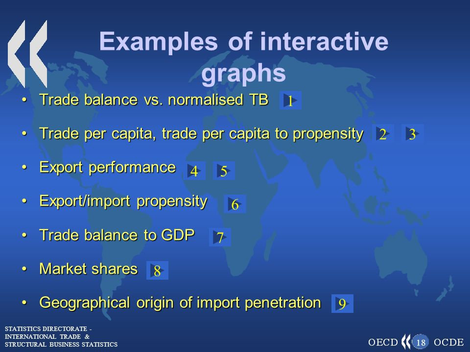 STATISTICS DIRECTORATE - INTERNATIONAL TRADE & STRUCTURAL BUSINESS STATISTICS 18 Examples of interactive graphs Trade balance vs.