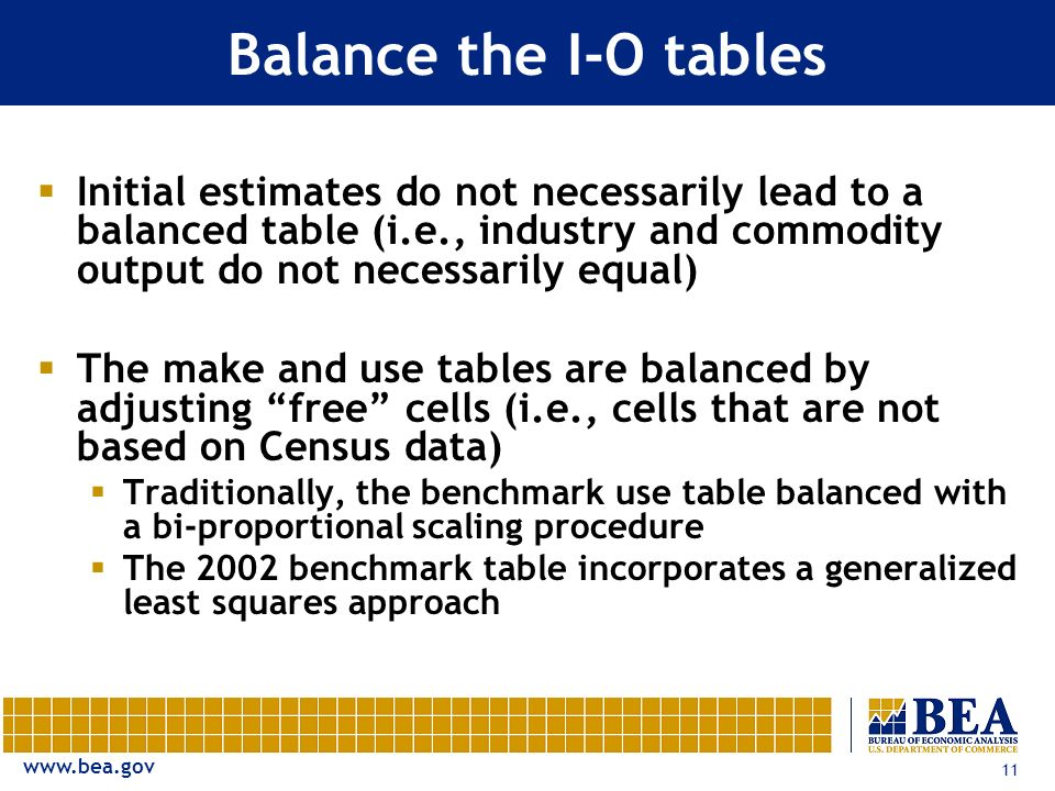 www.bea.gov 11 Balance the I-O tables Initial estimates do not necessarily lead to a balanced table (i.e., industry and commodity output do not necessarily equal) The make and use tables are balanced by adjusting free cells (i.e., cells that are not based on Census data) Traditionally, the benchmark use table balanced with a bi-proportional scaling procedure The 2002 benchmark table incorporates a generalized least squares approach