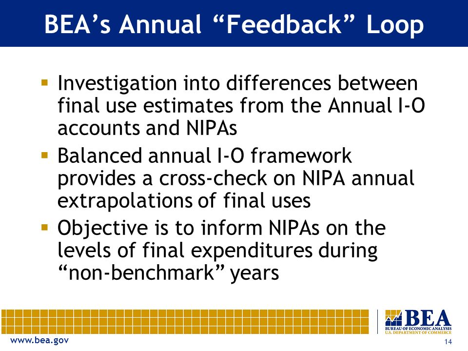 www.bea.gov 14 BEAs Annual Feedback Loop Investigation into differences between final use estimates from the Annual I-O accounts and NIPAs Balanced annual I-O framework provides a cross-check on NIPA annual extrapolations of final uses Objective is to inform NIPAs on the levels of final expenditures during non-benchmark years