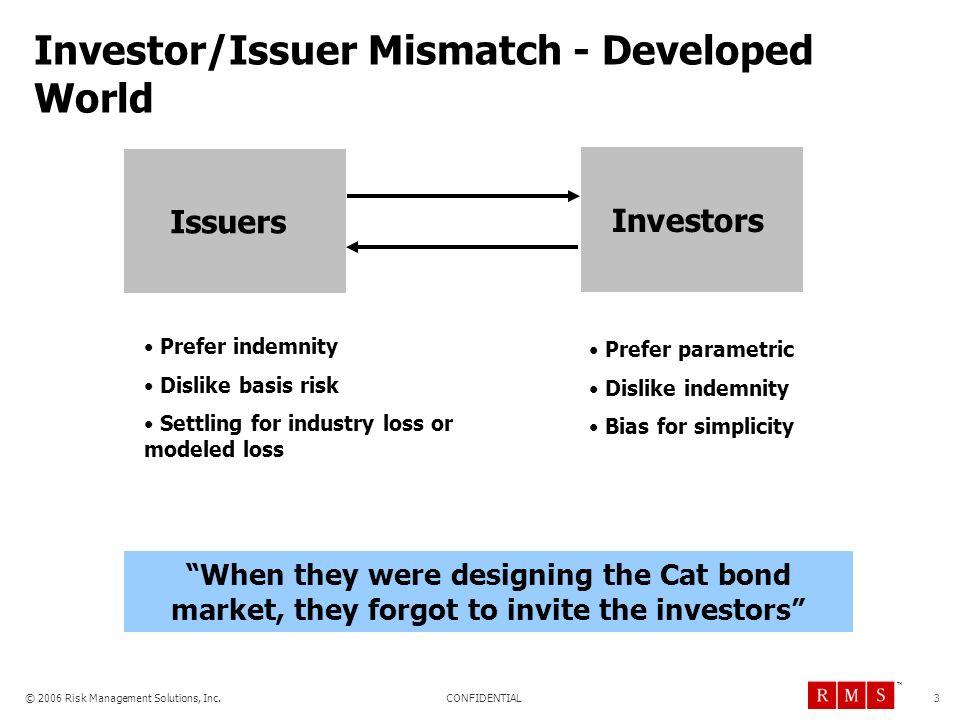 CONFIDENTIAL © 2006 Risk Management Solutions, Inc. TM 3 Investor/Issuer Mismatch - Developed World Issuers Investors Prefer indemnity Dislike basis r
