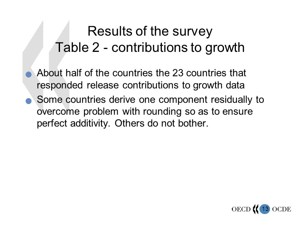 13 Results of the survey Table 2 - contributions to growth About half of the countries the 23 countries that responded release contributions to growth data Some countries derive one component residually to overcome problem with rounding so as to ensure perfect additivity.