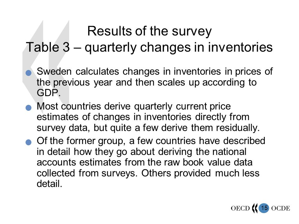 15 Results of the survey Table 3 – quarterly changes in inventories Sweden calculates changes in inventories in prices of the previous year and then scales up according to GDP.