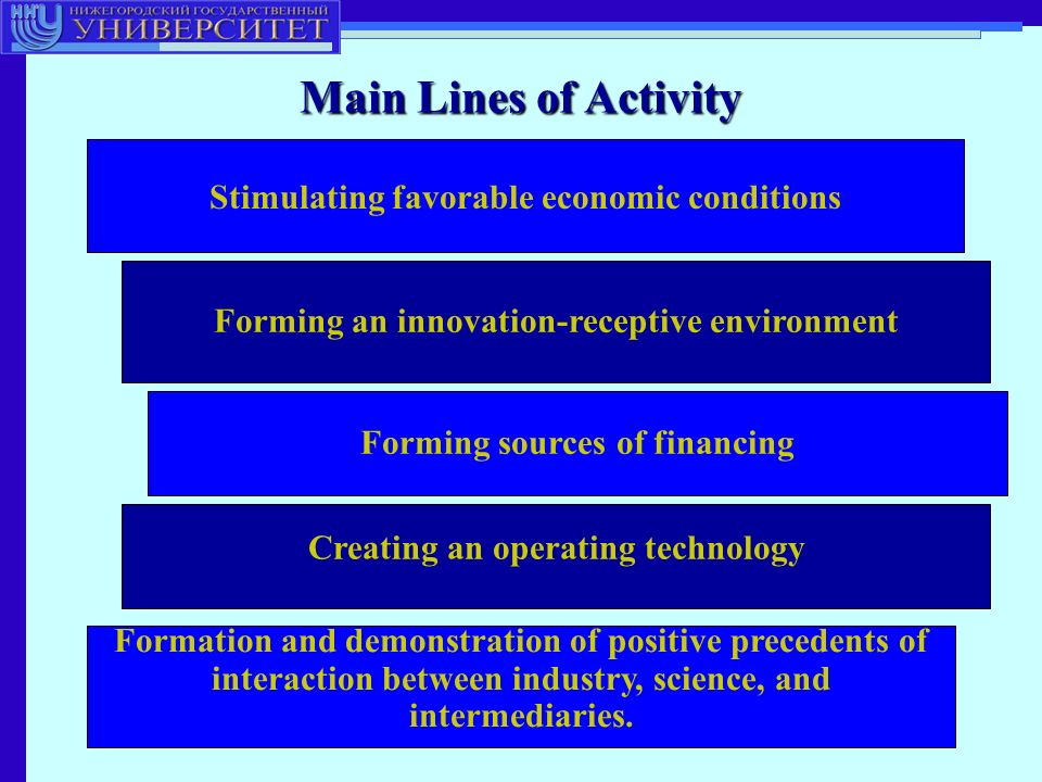 Main Lines of Activity Stimulating favorable economic conditions Forming an innovation-receptive environment Forming sources of financing Formation and demonstration of positive precedents of interaction between industry, science, and intermediaries.