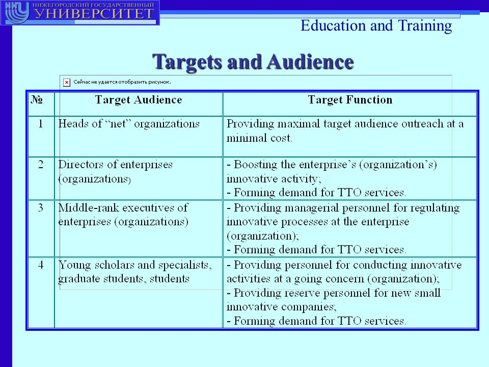 Education and Training Targets and Audience