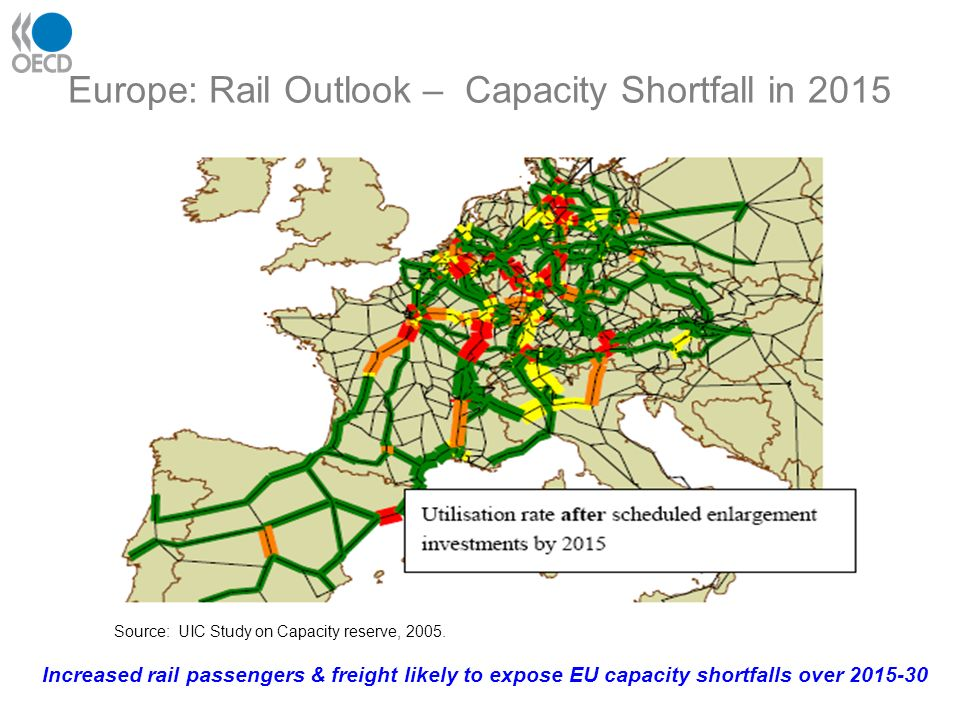 Europe: Rail Outlook – Capacity Shortfall in 2015 Source: UIC Study on Capacity reserve, 2005.