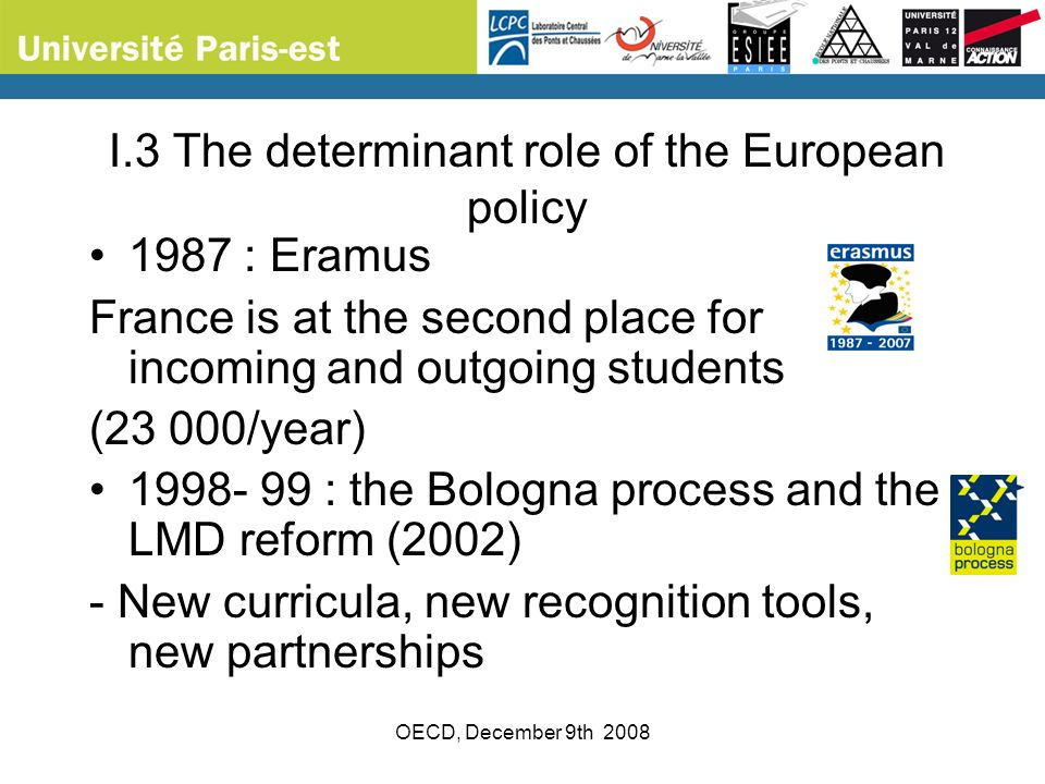 OECD, December 9th 2008 I.3 The determinant role of the European policy 1987 : Eramus France is at the second place for incoming and outgoing students