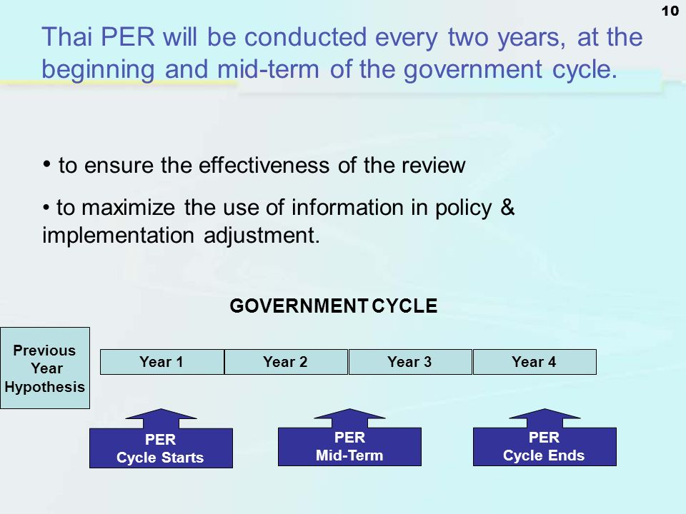 10 Thai PER will be conducted every two years, at the beginning and mid-term of the government cycle. Year 1Year 4Year 2Year 3 GOVERNMENT CYCLE PER Cy