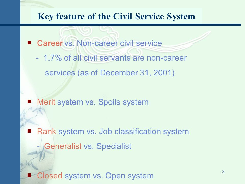 33 The role of CSC: integrated management of senior civil servants.