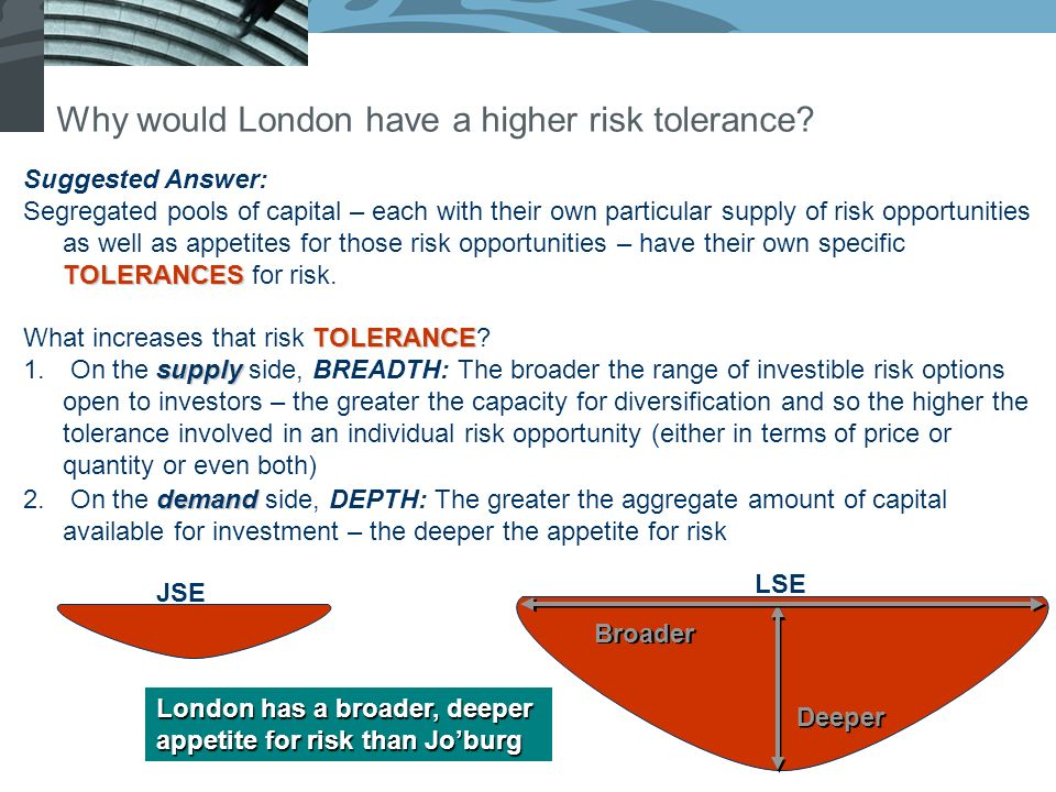 Why would London have a higher risk tolerance.